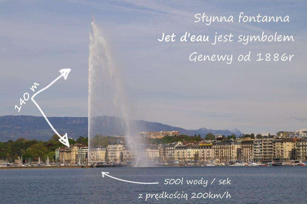 Fontanna Jet w Genewie