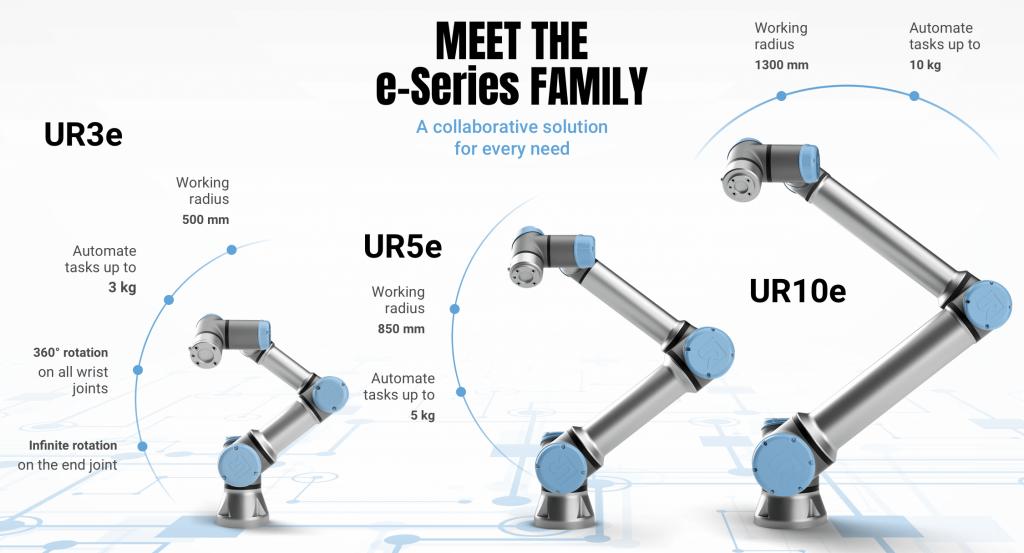 Roboty współpracujące UR3e