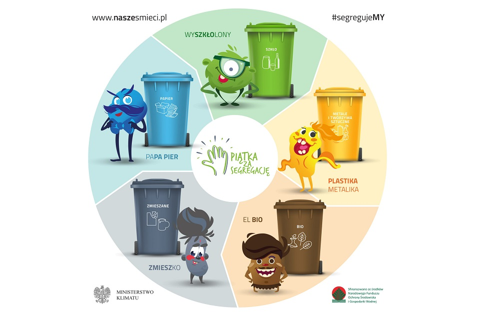 Jak segregować śmieci ?